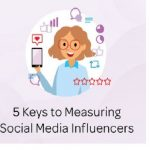 Measuring Influencers